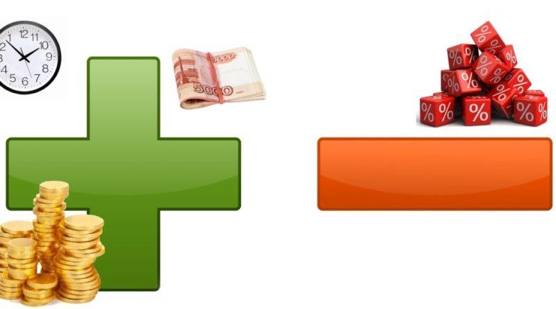 Плюсы и минуса кредита