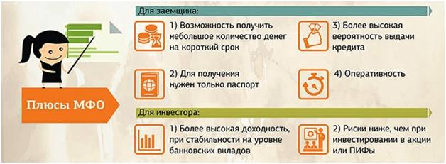 Где можно в Ульяновске одолжить деньги мгновенно